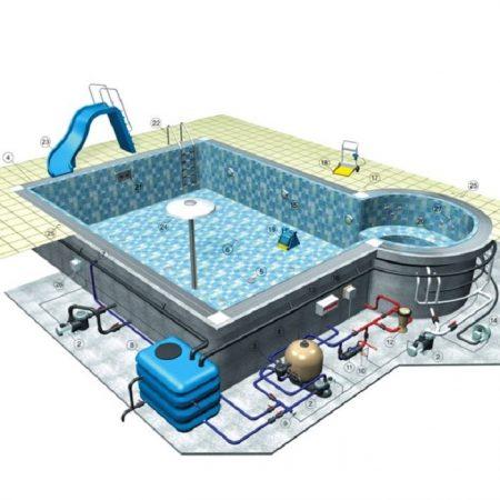 Việc lắp đặt các máy sửa điện, máy gia nhiệt càng ngày càng phổ biến trong các bản thiết kế hồ bơi