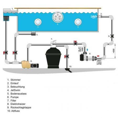 Quy trình hoạt động của máy sửa điện 913