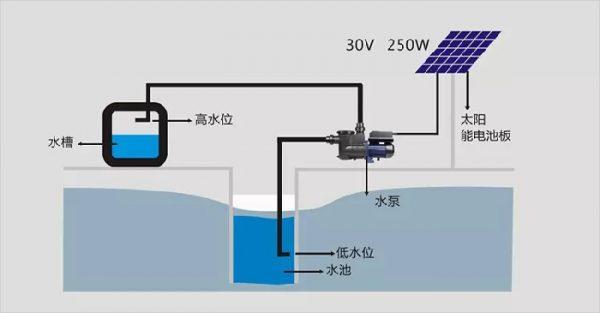 Khương Thịnh luôn đảm bảo chất lượng sản phẩm thiết bị bể bơi Emaux chính hãng và chi phí phù hợp