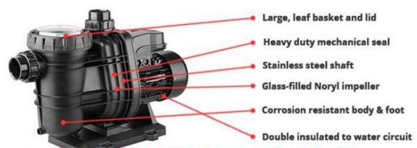 Thiết kế máy bơm với nhiều tính năng