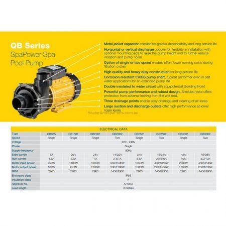 Thông số chi tiết của dòng SpaPower QB Series