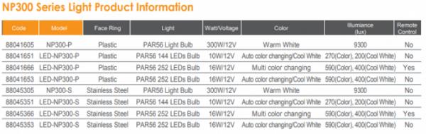 Thông số kỹ thuật của đèn hồ bơi Emaux EL-NP300